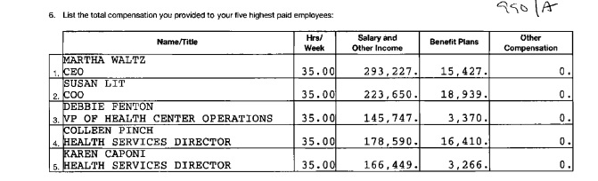 PP of MA 2015 Compensation